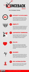 Infographic of the values of The BounceBack Artist
